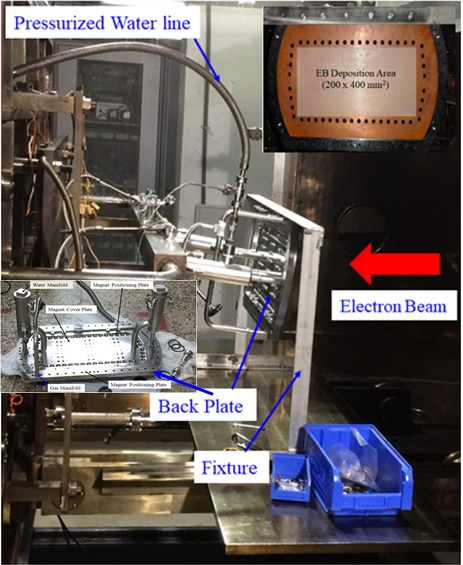 Fig.1: Experimental setup of high heat flux test of back plate