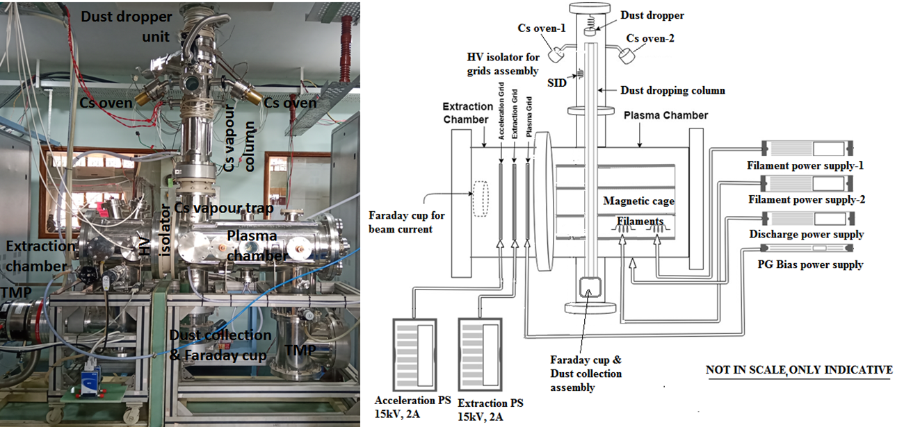 Experimental setup and its schematic