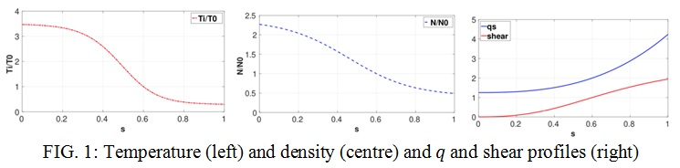 FIG. 1: Temperature (left) and density (centre) and q and shear profiles (right)